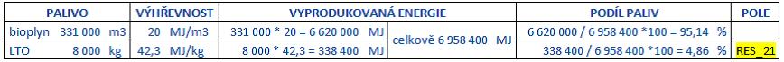 14_vyplnovani_vykazu_obnovitelne_zdroje_spalovani_bioplynu.png